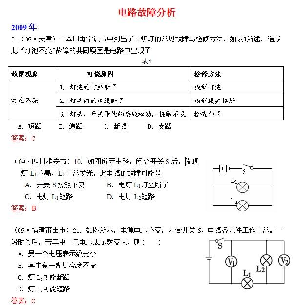 初三物理电学知识练习题:电路故障分析
