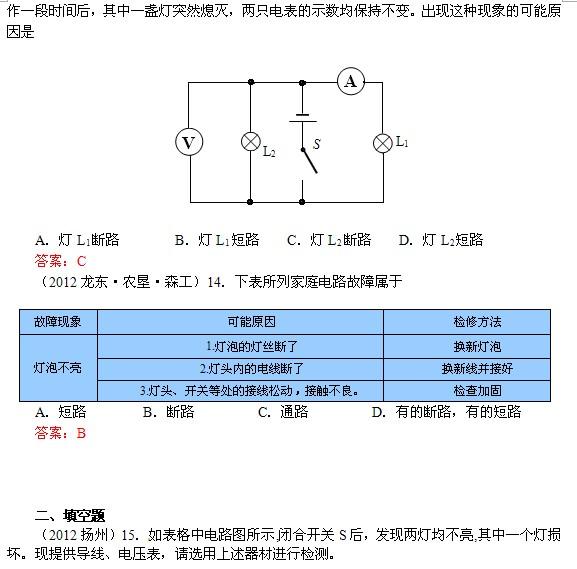 初三物理电学知识练习题:电路故障分析(11)