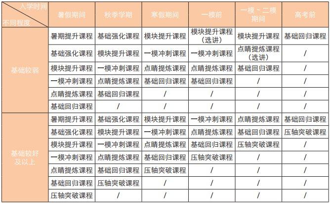 2014年全国各地高考作文题目汇总 2014年北京中考录取分数线预测 2014