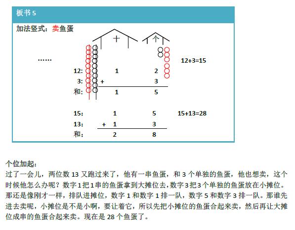 02加减竖式的课堂讲解与板书设计-章梦昱