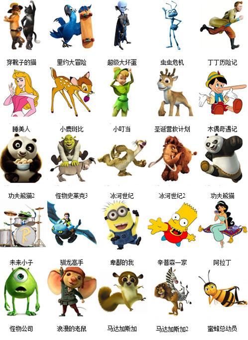 最适合学英语的50部英语动画片