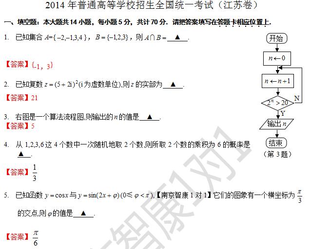 2014年江苏高考数学试卷及答案