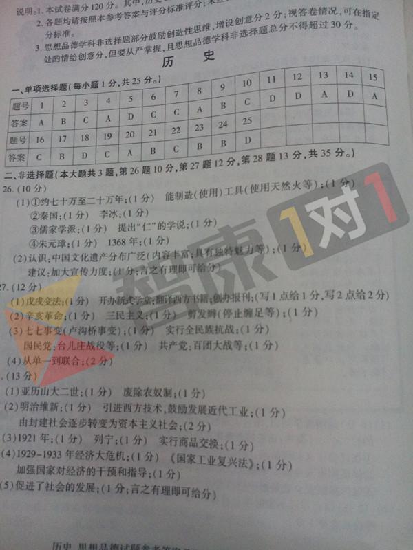 2014年南京市中考历史试卷答案