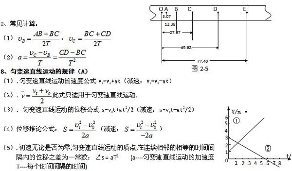 9、匀变速直线运动的x—t图象和v-t图象(A)   10、自由落体运动(A)   (1)自由落体运动物体只在重力作用下从静止开始下落的运动,叫做自由落体运动。   (2)自由落体加速度   自由落体加速度也叫重力加速度,用g表示。   重力加速度是由于地球的引力产生的,因此,它的方向总是竖直向下。其大小在地球上不同地方略有不,在地球表面,纬度越高,重力加速度的值就越大,在赤道上,重力加速度的值最小,但这种差异并不大。   通常情况下取重力加速度g=10m/s2   (3)自由落体运动的