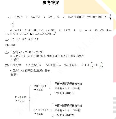 人教版五年级下册数学第三单元知识点汇总