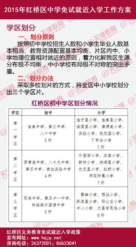 2015天津红桥区小升初划片情况