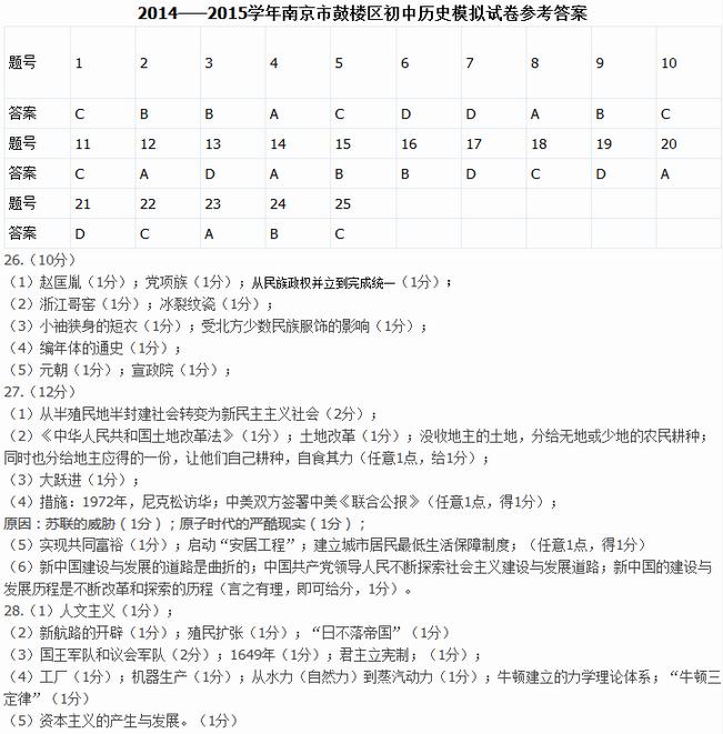 2015年武汉中考一模鼓楼区试卷初中历史南京分校答案ppt图片