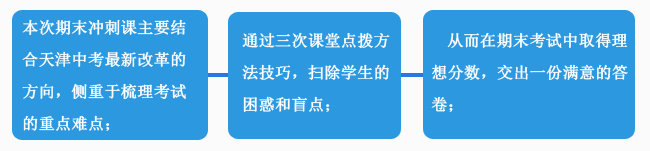 2016天津期末冲刺小组课重点内容