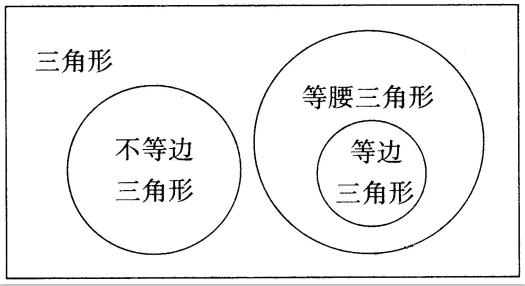 元调复习:初中数学知识点总结—三角形(2)