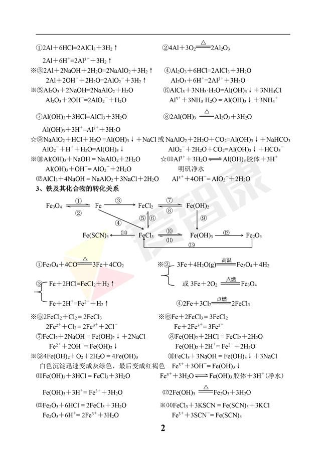 离子反应及离子方程式