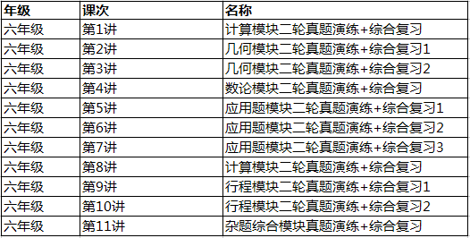 郑州六年级1对1课程大纲
