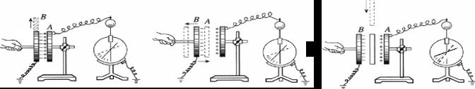 高考物理实验——平行板电容器的电容