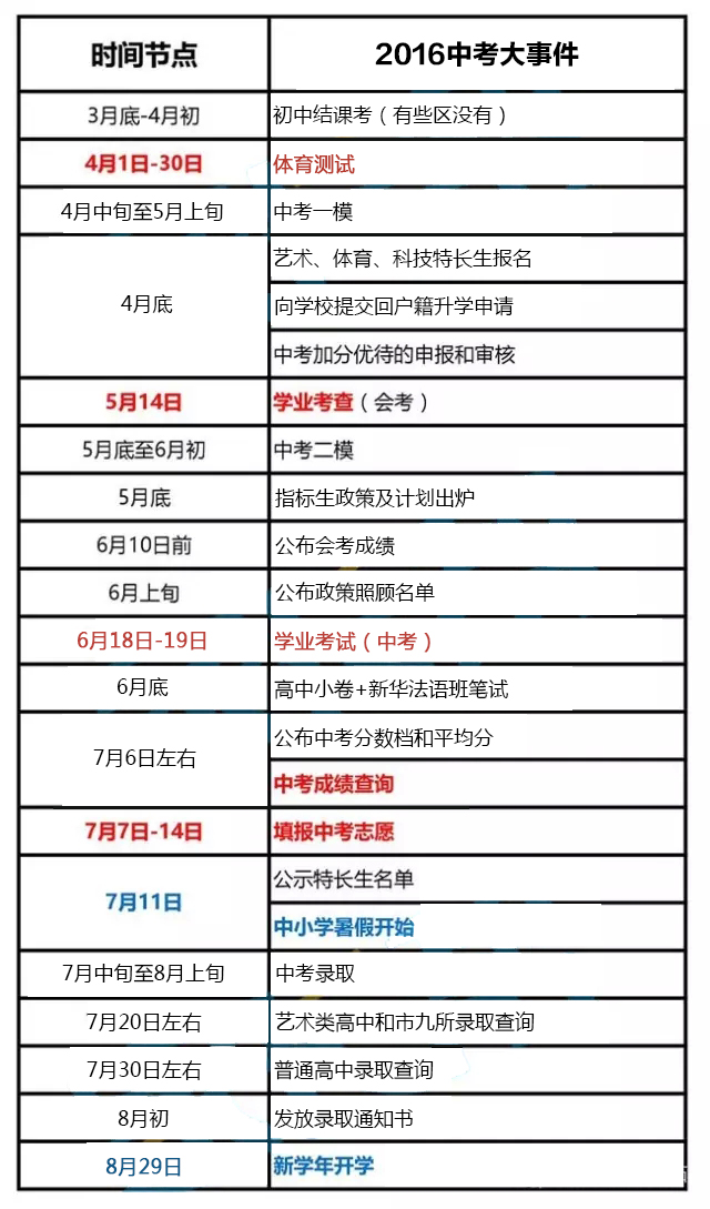 2016年天津市中考工作日程安排表