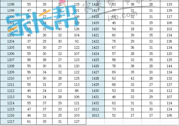 2016年洪山记忆分配生成绩公布(7)高中高中方法地理图片