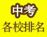 2015深圳中考录取分数线排名及排名变化(深户+非深户)