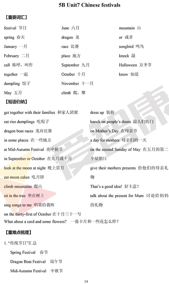 【知识点】小学英语五年级下册第七单元知识点