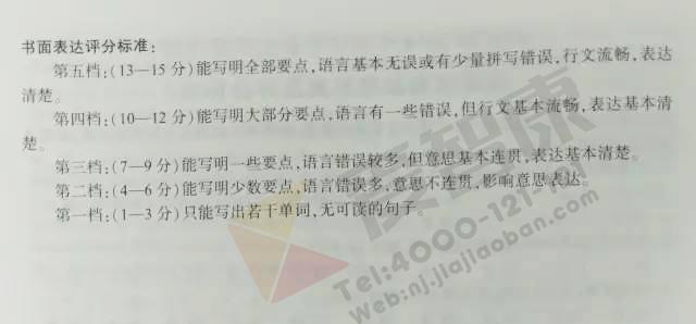 2016年南京中考作文解析