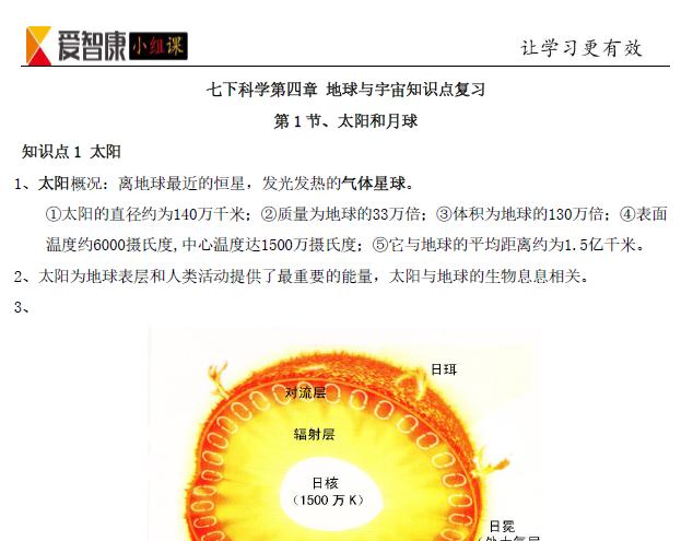 杭州科学七年级下地球与宇宙知识点复习