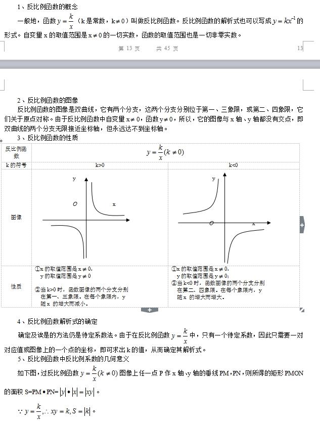 中考數學知識點:反比例函數_初中數學_北京愛智康圖片