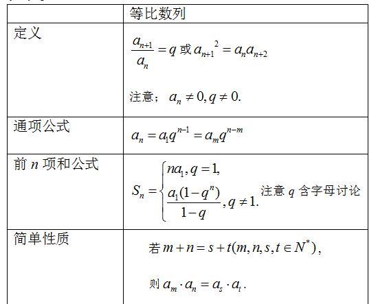 等差数列及前n项和_等比数列和的公式大全_等比数列和的公式汇总