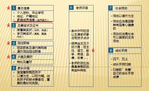 小升初简历制作方法步骤图解(详细版)