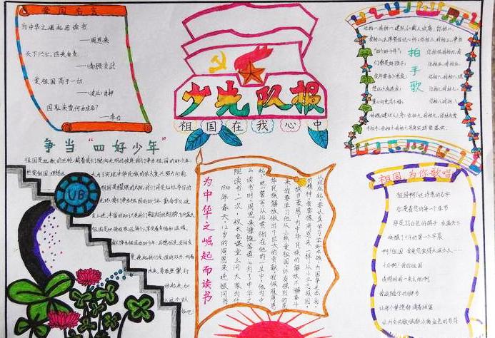 国庆手抄报图片大全中学生图片