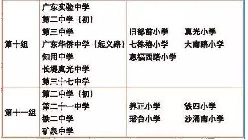 广州小升初越秀区小学划分及一览对口中学鸭子小学学区井图片