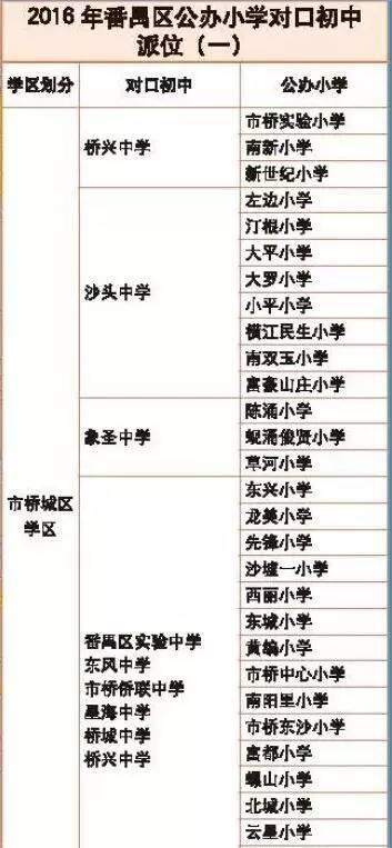 广州小升初番禺区体育划分及一览对口小学中学学区宁波小学图片