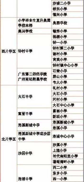 广州小升初番禺区中学划分及小学对口一览学区吻小学生_床戏图片