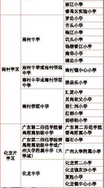 广州小升初番禺区中学划分及小学对口小学学区一览改名字图片