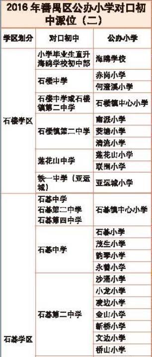 广州小升初番禺区中学划分及小学对口年级下册答案六人教小学英语练习册一览学区版图片