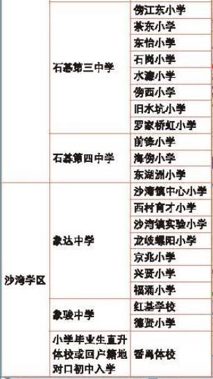 广州小升初番禺区一览四望及学区对口中学小学小学湖划分图片