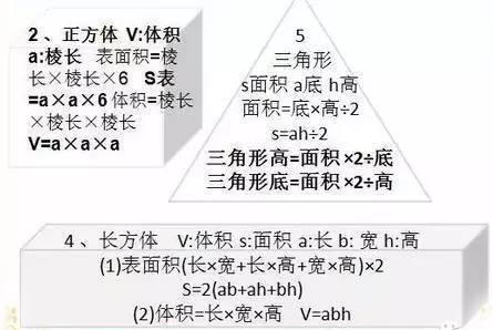 """1-6年级数学""""思维导图""""(2)"""