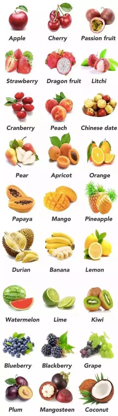 小學英語詞匯圖--水果類