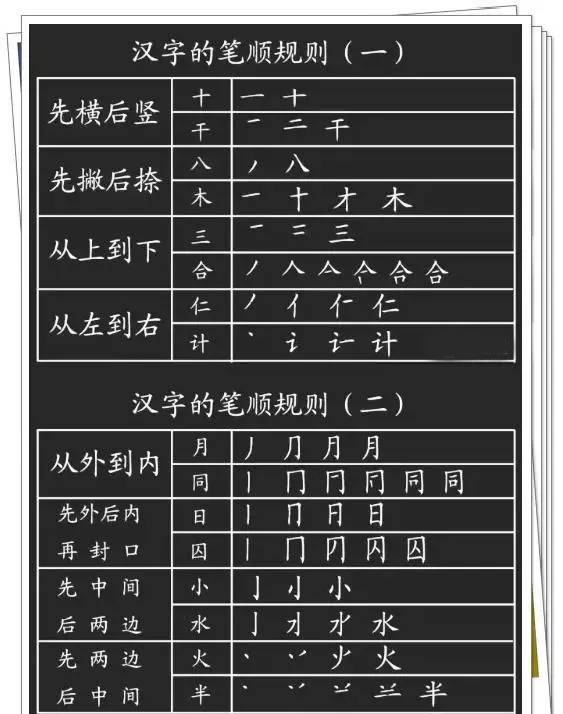 小学语文必备知识点汉字的笔顺规则