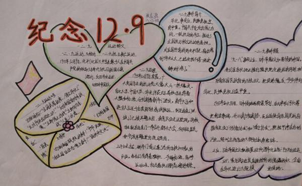 纪念129运动手抄报图片
