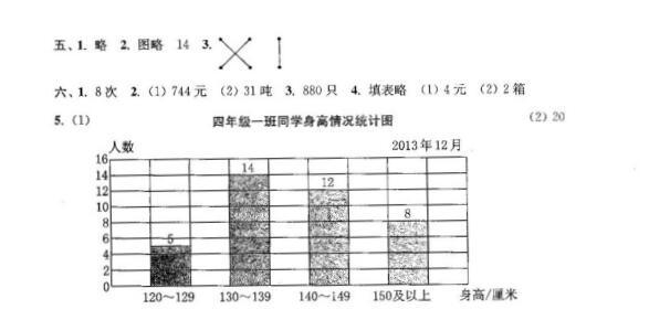 2016-2017苏教版四年级上册数学期末试卷