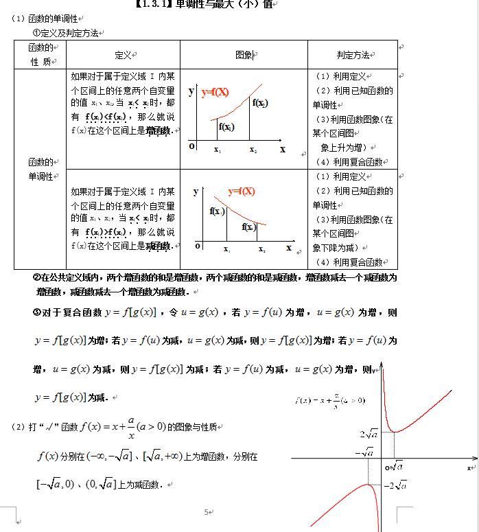 高中数学必修知识点总结:函数的单调性与最大(小)值