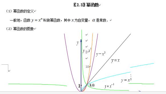 高中数学必修知识点总结:幂函数
