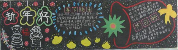 春节黑板报简单又漂亮