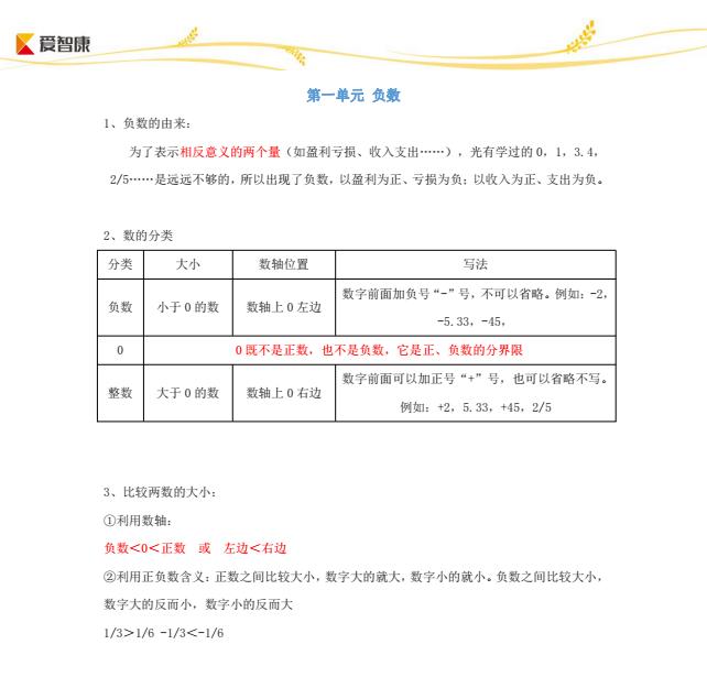 广州小学六年级数学下册第一单元知识点