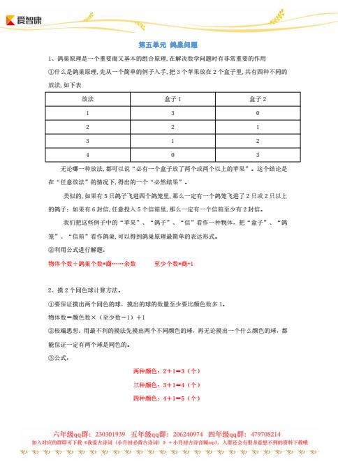 广州小学六年级数学下册第五单元知识点